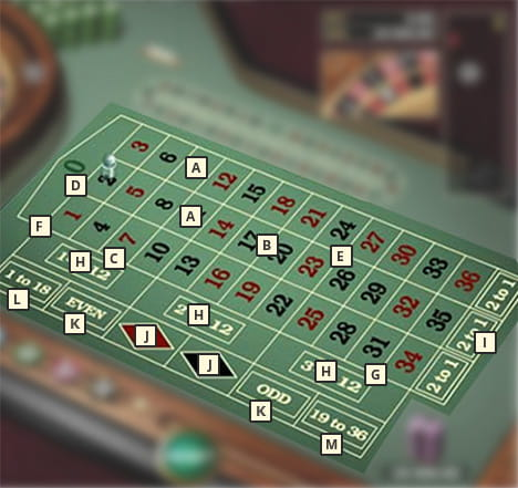 Casino roulette neighbours
